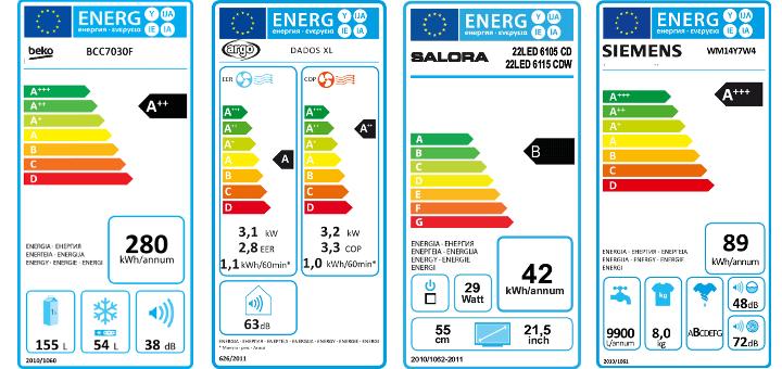Что такое класс энергопотребления