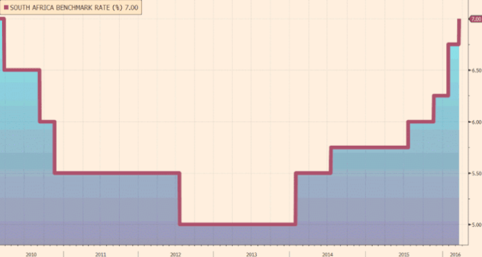 http---www.ft.com-fastft-files-2016-03-mar17-zar