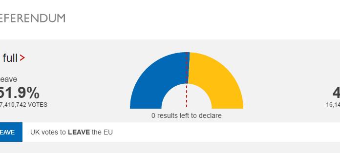 Brexti Result