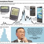 Blackberry History