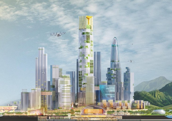 Sustainability Into The Future: Can It Be Done?
