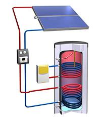 Zonne-boiler installatie tekening
