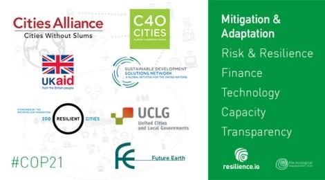 Mitigation and Adaptation - COP21