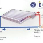 Solcrafte liefert Warmwasser aus der Kraft der Sonne