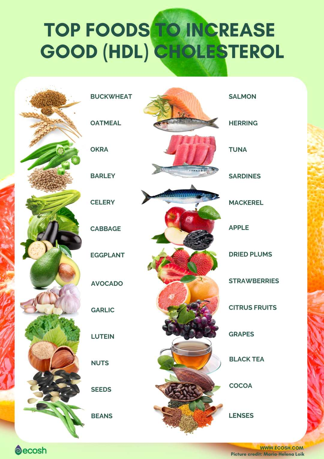 Cholesterol (HDL and LDL) - How To Lower Your Bad Cholesterol Naturally and Easy_TOP FOODS TO INCREASE GOOD (HDL) CHOLESTEROL