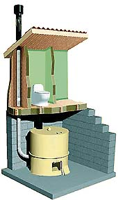 Carousel composting toilet - diagram