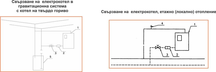 Erato Електрически проточни котли ELTHERM MM echnical date 2