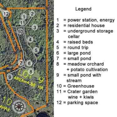 card-eco-village-legend-compass