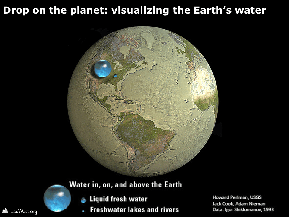 3 water visualizations show our most precious resource ecowest