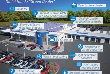 Honda Green Dealer Program Promotes Energy Savings