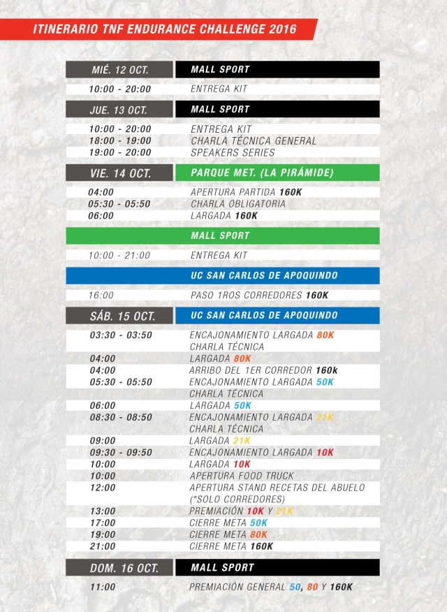 itinerario-tnf-endurance-challenge