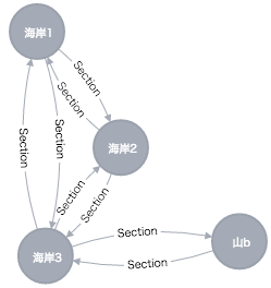 graph (11)