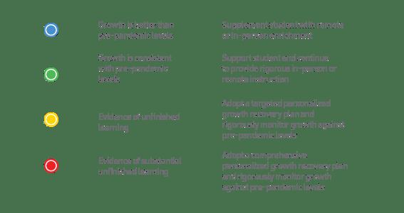 growth-score-categories-1