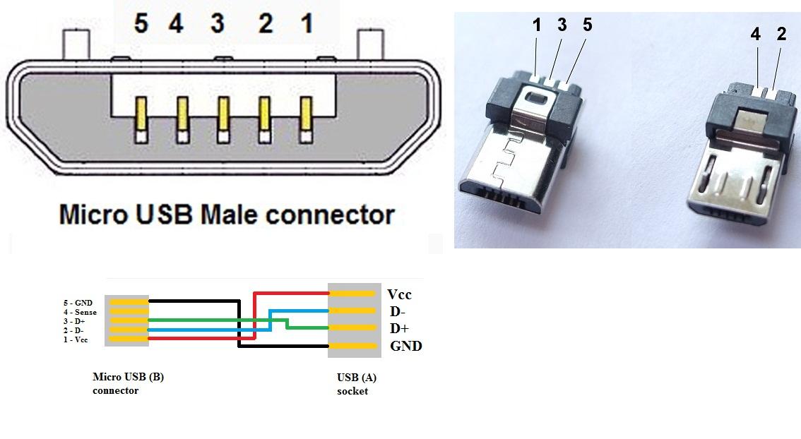 4910765_161831e3 8262 4d13 b85f 3db3b2988773 comcast hdmi connection diagram efcaviation com on comcast wiring diagrams