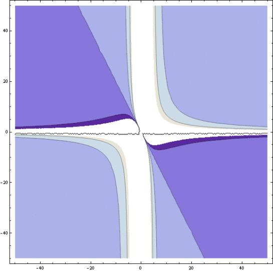 ecuacion diferencial homogenea de prmer orden