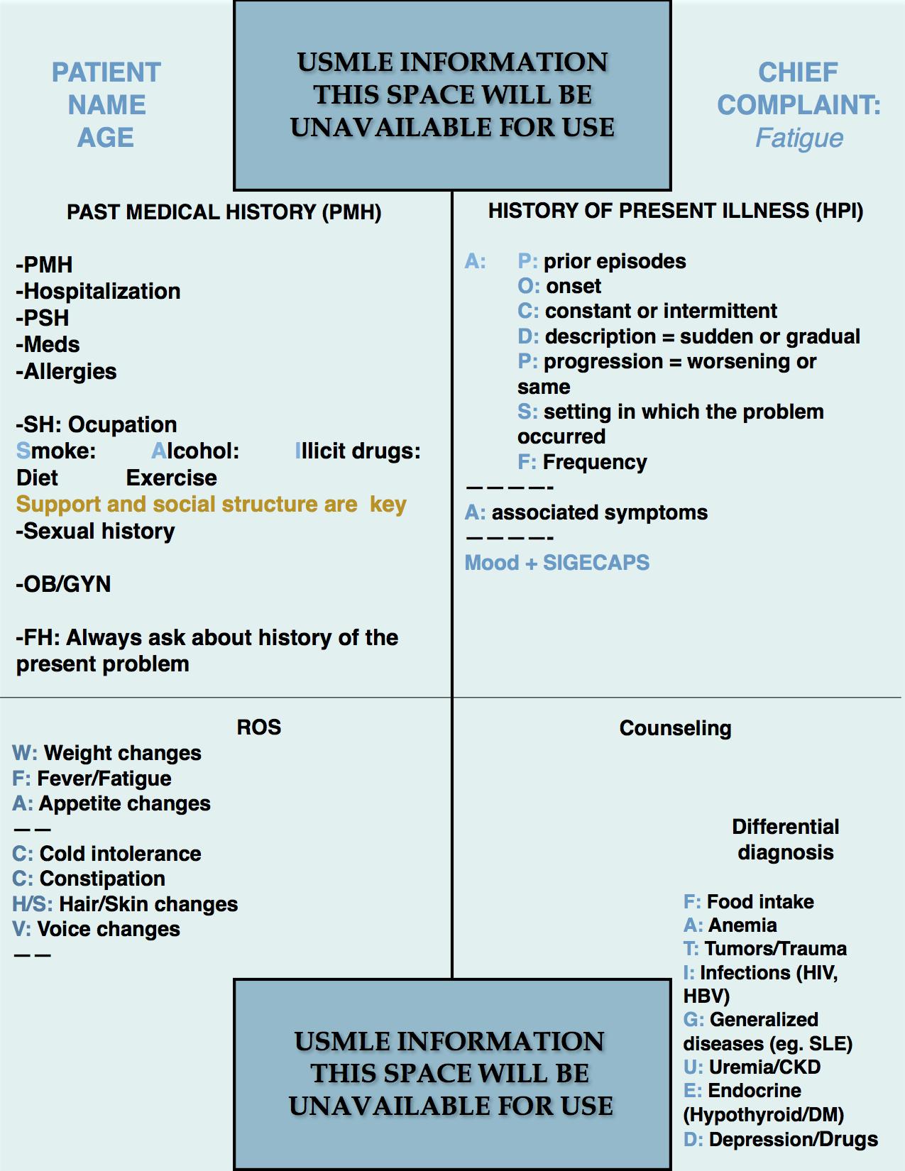 Fast Essays: Buy english essay original custom papers!