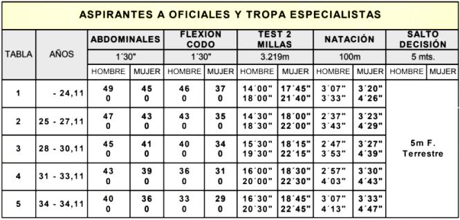 inscripciones-de-aspirantes-para-tropas-y-especialistas-ejercito-ecuador