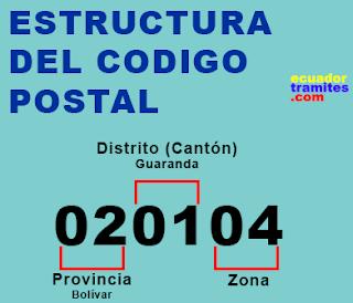 estructura codigo postal ecuador