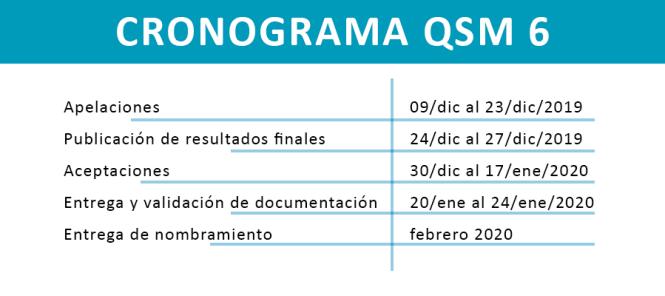 cronograma-qsm6-nov-dic