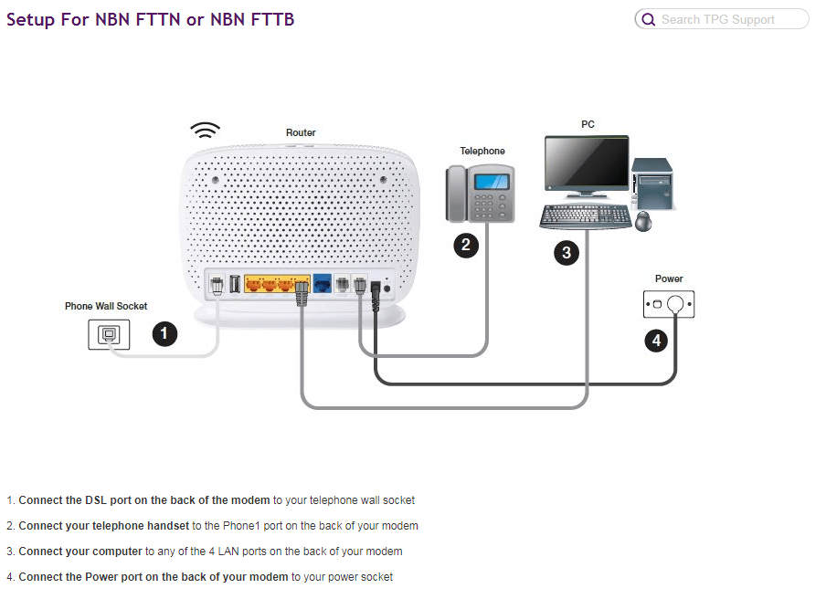 Solved: Old Phone Connection points and the NBN  TPG Community