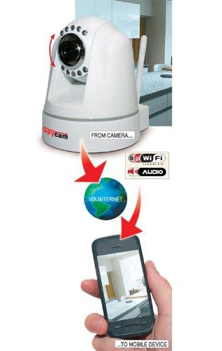 Security Cameras Direct
