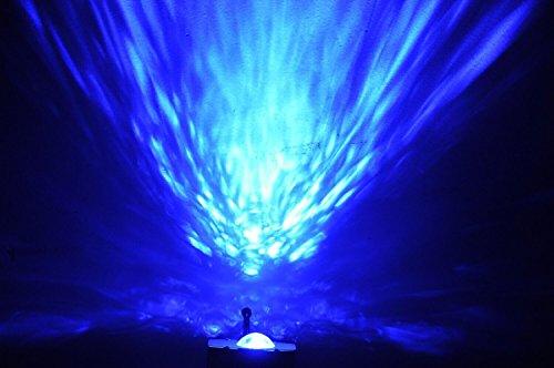 Blue Water Led Lights