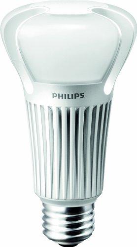 Cheap Dimmable Led Light Bulbs
