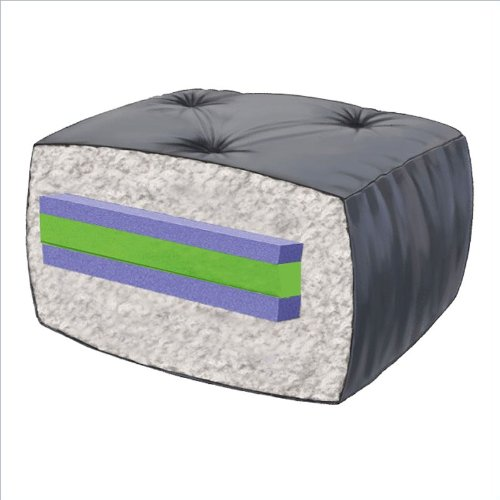 Where Can I Buy Cheap Futon Mattress