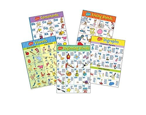 Eureka Dr. Seuss Phonics Bulletin Board Set, 5 Panels 17 x 24' Each [並行輸入品]