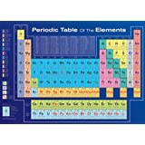 Amazon Periodic Table Of The Intoxicants Chart