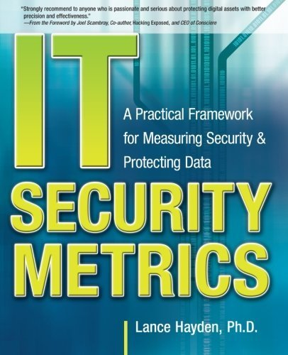 Database Security 1st Edition