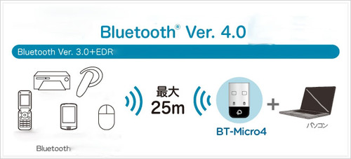 Bluetooth Ver. 4.0 USB Adapter for Bluetooth devices such as Bluetooth mouse etc..
