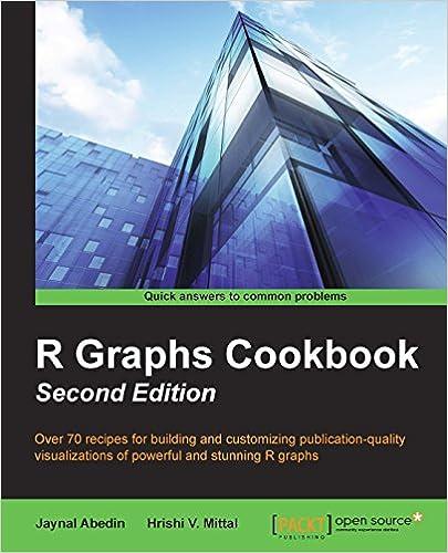 R Graph Coobook