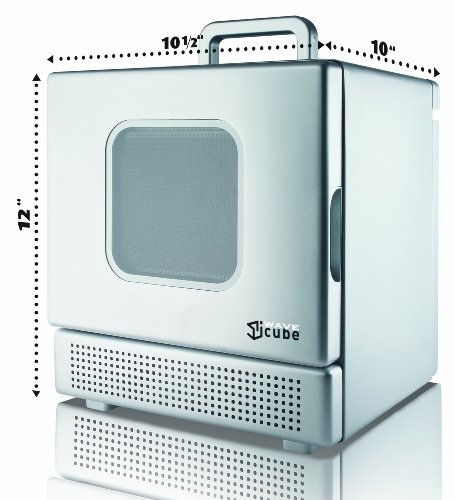 Smallest Microwave