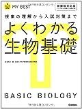 よくわかる生物基礎【新課程】 (マイベスト)