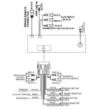 Amazon : BOSS Audio MR1650UA InDash SingleDin