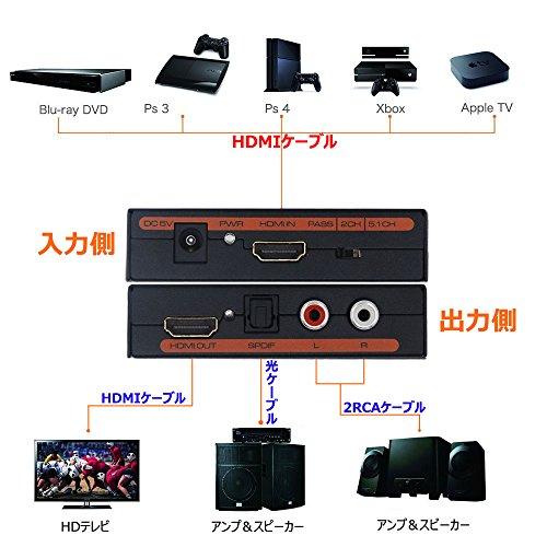Blupow HDMIデジタルオーディオ分離器 信号変換器 コンバーター アダプター 光デジタル/アナログステレオ出力対応 HDMIサウンド分離器 hdmi 分配器 hdmi スプリッター hdmi 分離 音声(入力:HDMI →出力:HDMI, SPDIF, RCA) psp3/psp4/Blu-ray player/ cable box/ Apple TV など対応 (HDMI TO HDMI+AUDIO)
