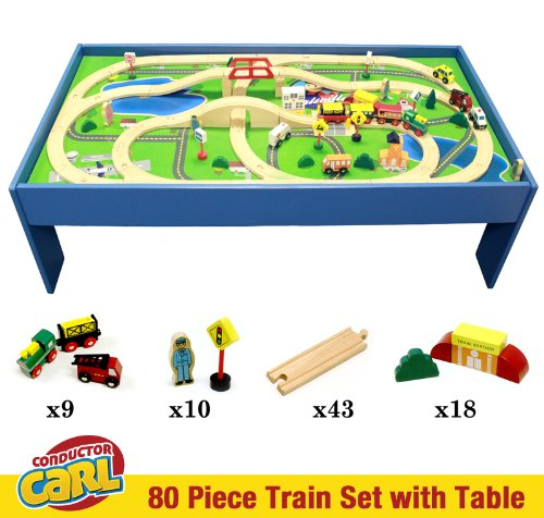 Nice Train Table Set For Toddlers