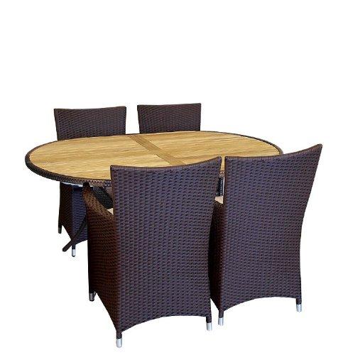 Gartengarnitur Alu/Teak 150x96 oval Sessel + Polster - 5tlg