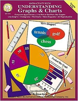 Understanding Graphs & Charts: Computer Applications, Line Plot or Dot Plot, Bar Graphs, Line