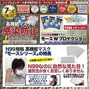 モースダブルプロテクション 1袋5枚 サイズM 【N99規格準拠】 高機能マスク