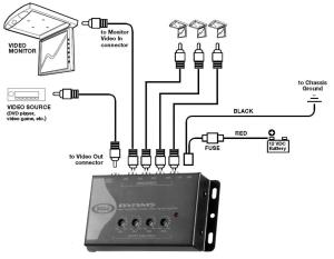Amazon : BOSS Audio BVAM5 Video Signal Amplifier 4 RCA