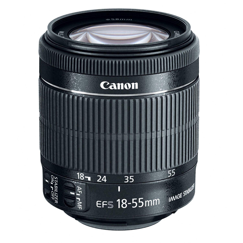 best cameras for backpacking lens