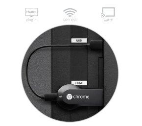 Aspecto de Google Chromecast una vez conectado al puerto HDMI del televisor