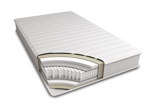 Signature Sleep Contour 8-Inch Mattress Review