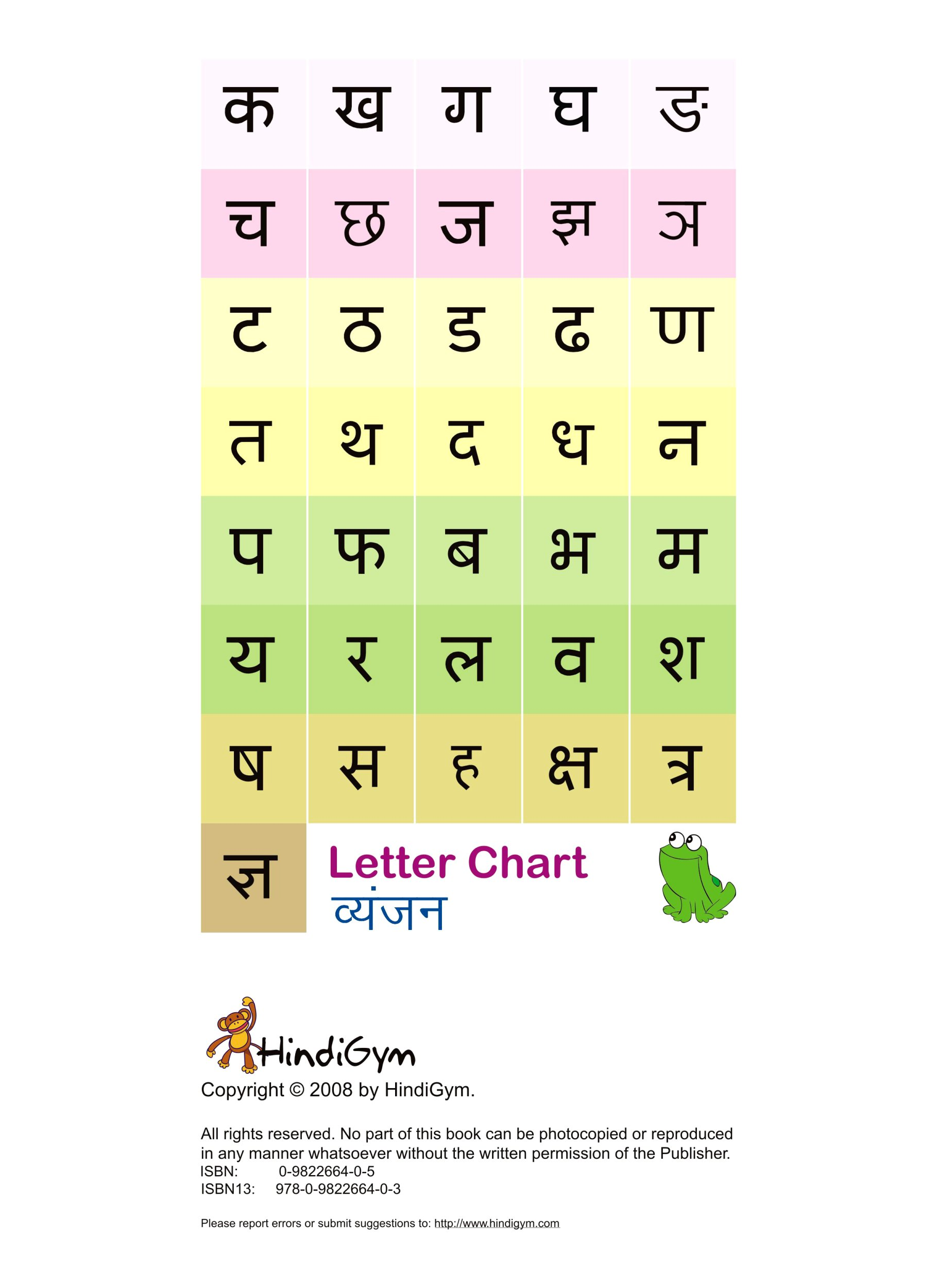 Hindi Worksheet For Class 1