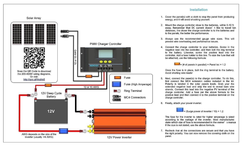 Cheap RV Living.com -Installing A Renogy 200 Watt Solar Kit