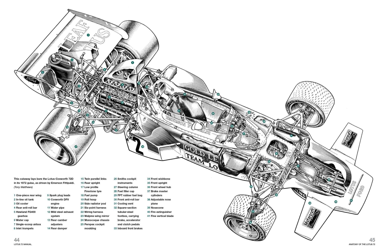 Images About Blueprint