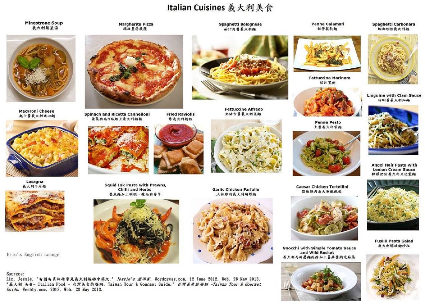 [生活美語] Italian Cuisines 義大利美食 – Eric's English Lounge
