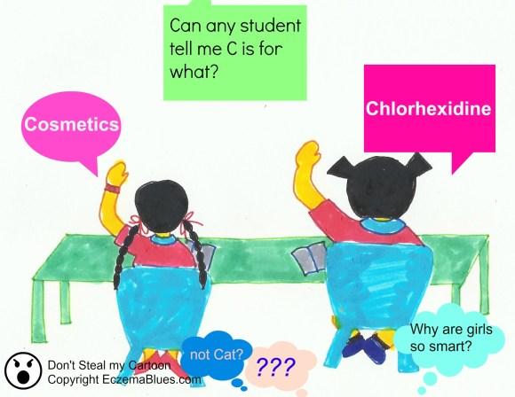 Chlorhexidine_cosmetics_eczema_cartoon